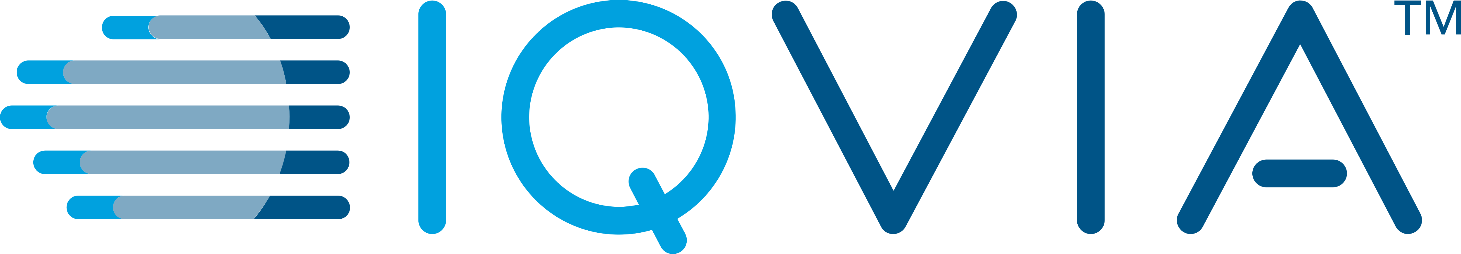 IQVIA Holdings Inc