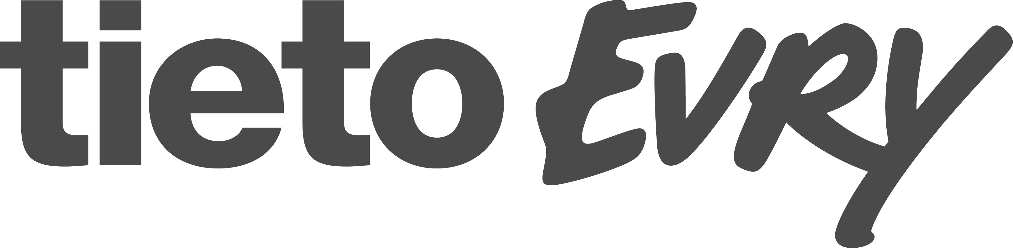 TietoEVRY Corporation