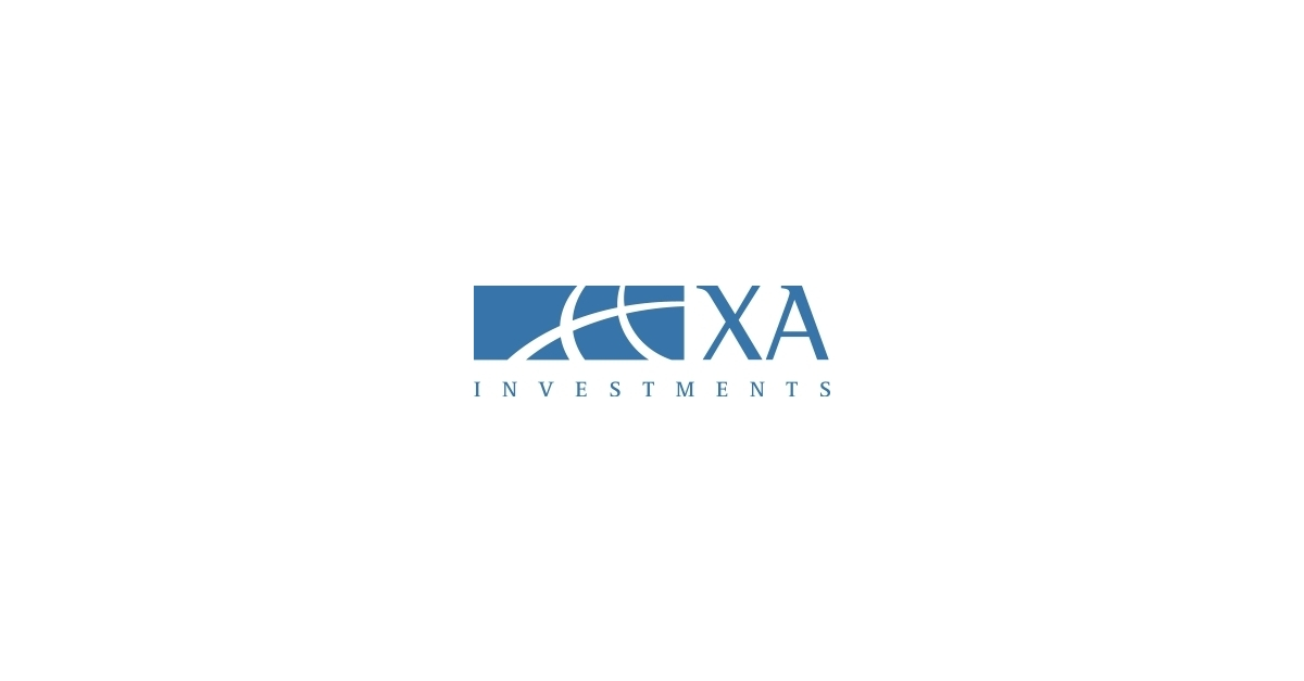 XAI Octagon Floating Rate Alternative Income Term Trust